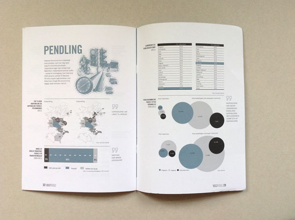 pendling